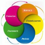 Vie de la paroisse, les 5 essentiels